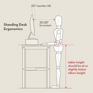 Ergonomics of a standing desk